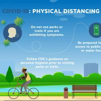 Physical Distancing in Public Parks and Trails